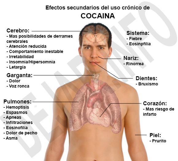 Pido Do Discreción No Consumo Drogas No Follo Sin P 6133