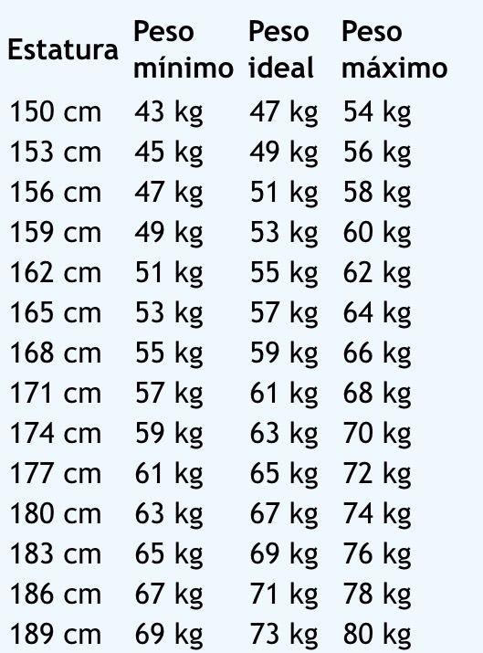 De 180cm De Altura 81kg De Peso 1887