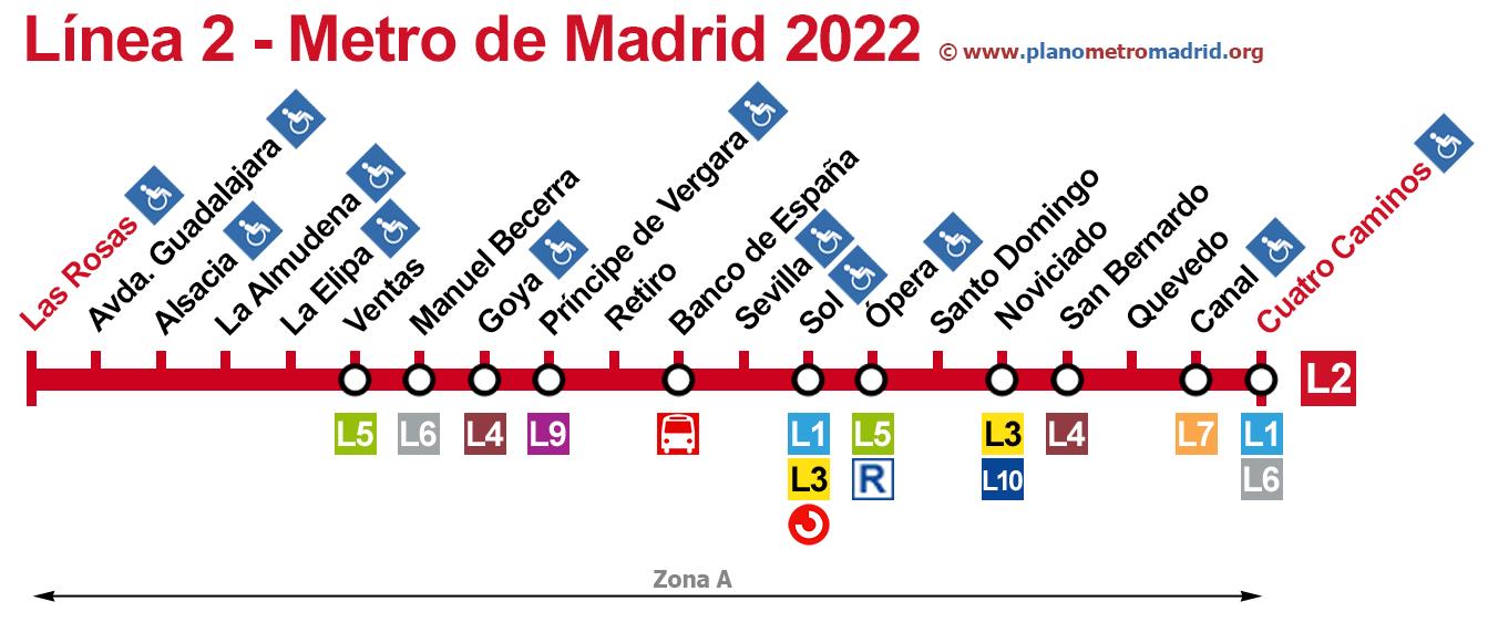 Metro Vallecas Villa Renfe Guadalajara Eugenia 8359